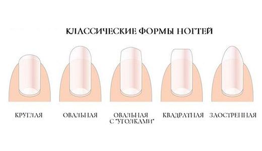 классические формы ногтей